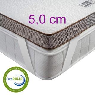 TOPPER BEDSTORY, krycí matrace, 3D Gel-Memory pěna, 90 - 180 × 200 cm, výška 5,0 cm